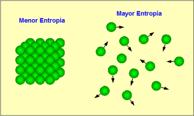 menor-mayor-entropia
